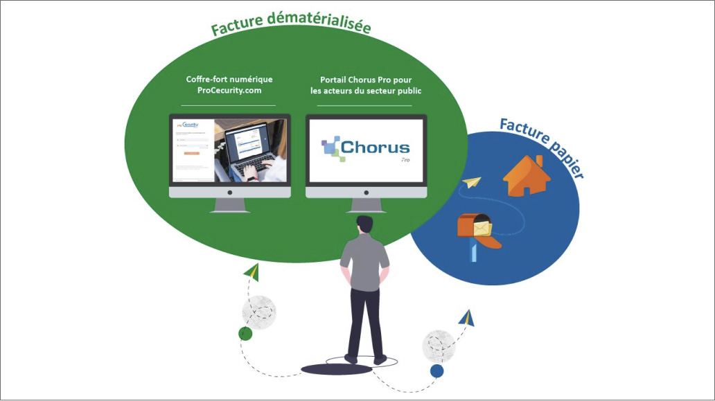 eFacture Entreprise étape 4 - Envoi de factures clients