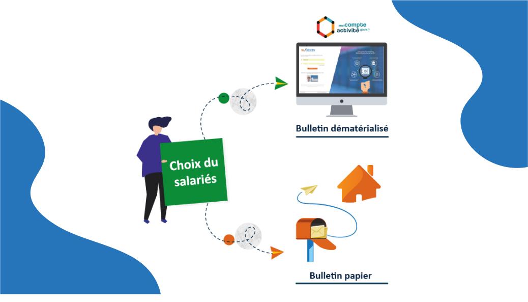 ePaie Entreprise étape 3 - distribution de bulletin
